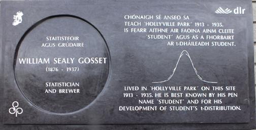 Gosset-plaque.png