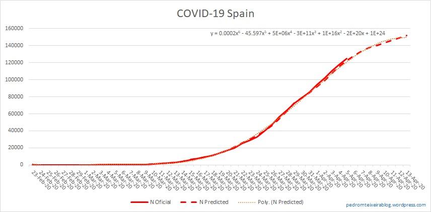 Spain 06-04-2020